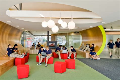 leading and learning modern learning environments