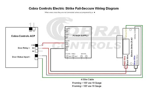 Collection Of Access Control Card Reader Wiring Diagram