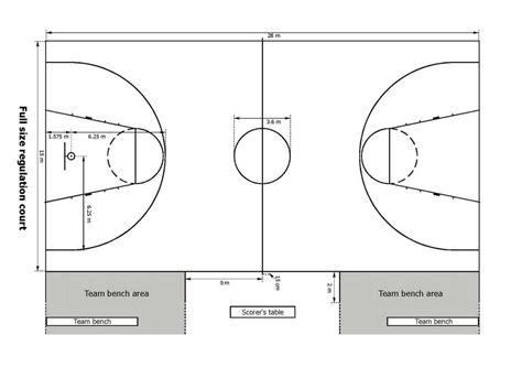 sarana dan prasarana bola basket ensiklopenjas