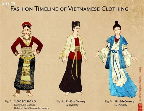 chinese traditional fashion timeline vietnamese ao dai from dong son bronze drum to int l