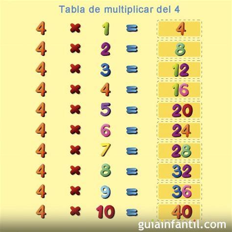 Fotos Tabla De Multiplicar Del 4   aprender la tabla de multiplicar n 250 mero 4 tablas de