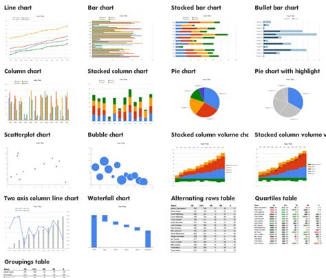excel chart templates powerpoint excel chart data templates ghacks tech news
