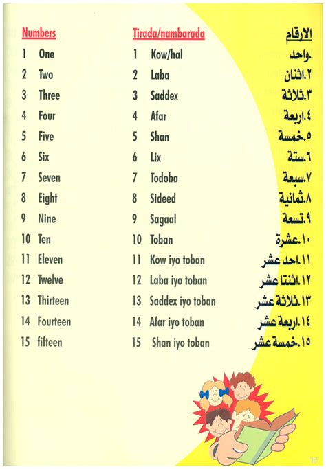 Islamic Home Decorations by How To Learn Basic Words In English Somali Amp Arabic