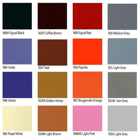 Almari Pakaian Pintu 3 Dengan Finishing Gloss contoh warna finishing cat duco stuff to buy