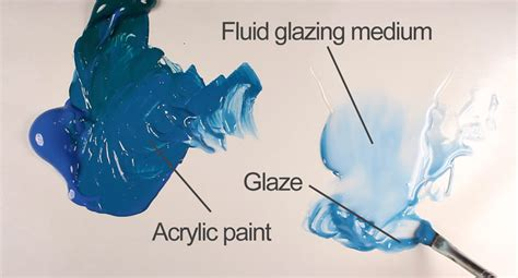 acrylic paint mix with water how to glaze with acrylics