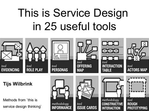this is service design doing applying service design thinking in the real world books this is service design in 25 useful tools