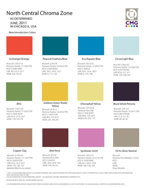 accent color meaning 60 best images about home paint on pinterest paint