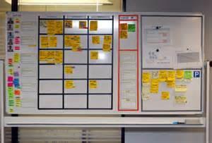 scrum task board template ejemplo de uso tablero o pizarra de tareas scrum