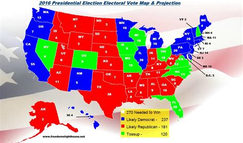 2016 presidential map 2016 presidential election republican polls