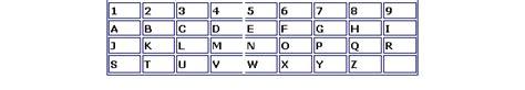 alfabeto italiano completo 26 lettere risoessenza numerologia elementi di base