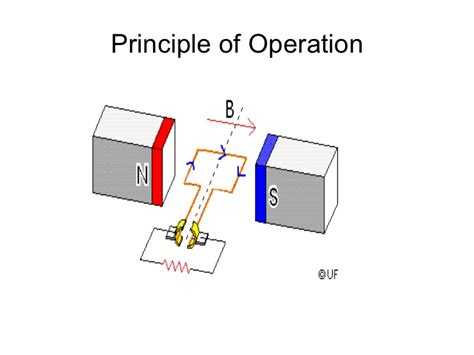 principle of operation of induction motor pdf principle of induction generator pdf 28 images hsc physics study guide part 2 motors and