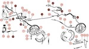Brake System Vw Beetle Beetle Brakes