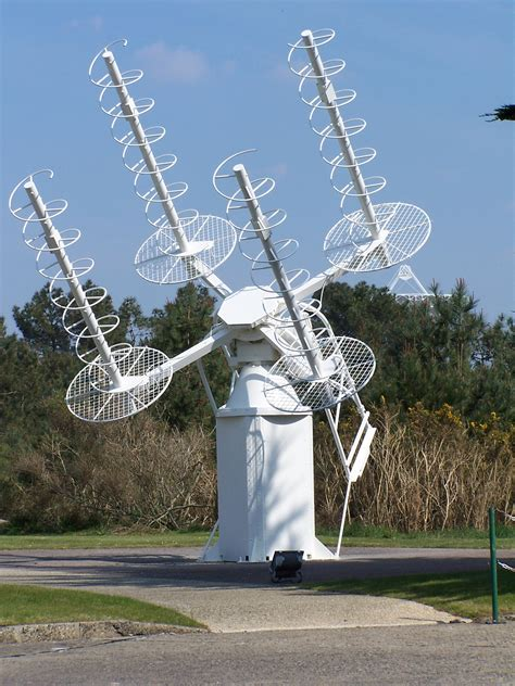 helical antenna wikiwand