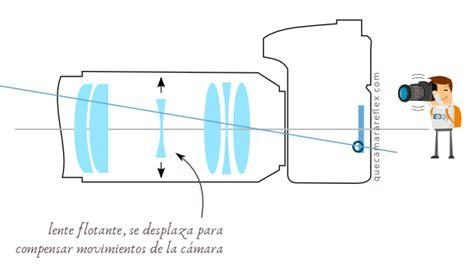 objetivo de la camara qu 233 es el estabilizador 243 ptico de imagen y c 243 mo funciona