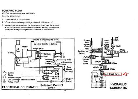 western snow plow wiring diagram western 9 pin wiring