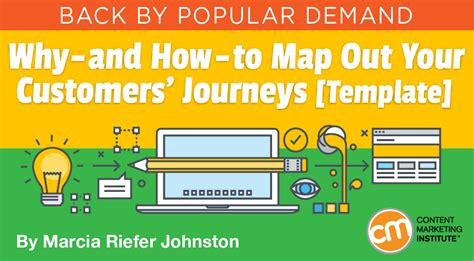 Journeys Out Of The why and how to map out your customers journeys template