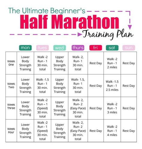 couch to half marathon in 4 months half marathon training plan for the ultimate beginner