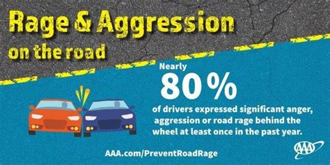 Ways To Prevent Road Rage by How To Avoid Road Rage Alliance Work Partners