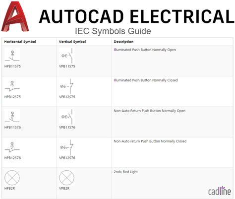 autocad electrical 2017 iec symbols guide cadline