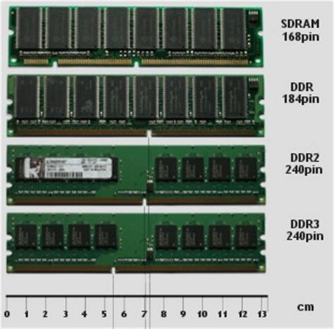 computer ram sizes cara cek dan mengetahui ram pc laptop notebook asli