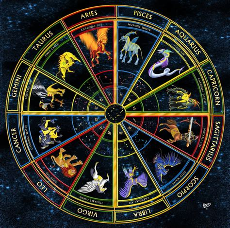 zodiac signs the zodiac