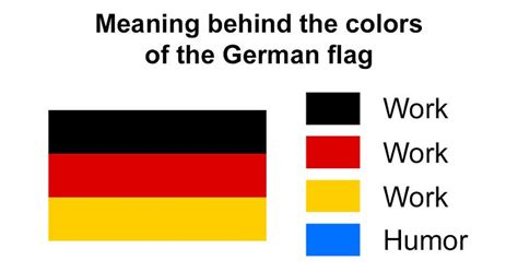 flag color meanings hilariously explain true meaning of country flags