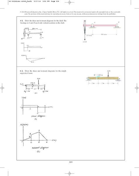(PDF) Chapter 06   Andres Hernandez - Academia.edu