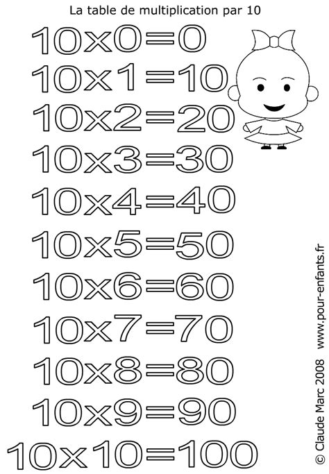 Coloriage table de multiplication par 10 | Imprimer les