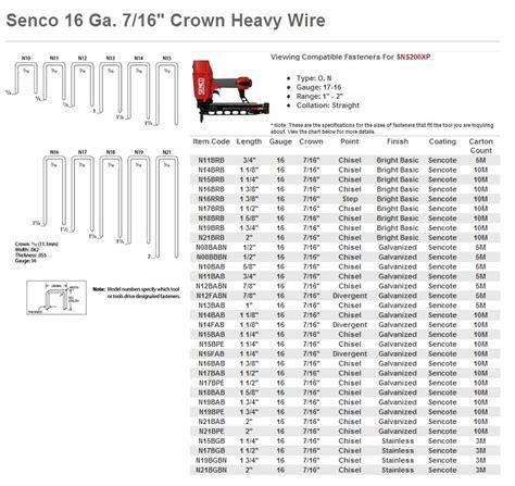 size staples for upholstery senco sns200xp medium crown 7 16 16 gauge hd stapler