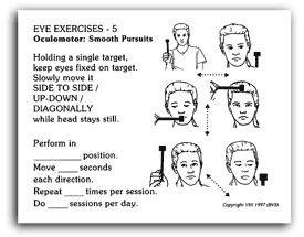 vestibular therapy exercises 17 best images about vestibular balance therapy on pinterest
