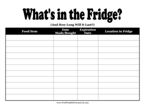printable grocery list to put on my fridge laminate and printable expiration list