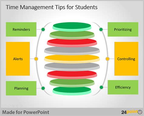 Orientation Programme For Mba Students Ppt by Explain Time Management Using Powerpoint Diagrams