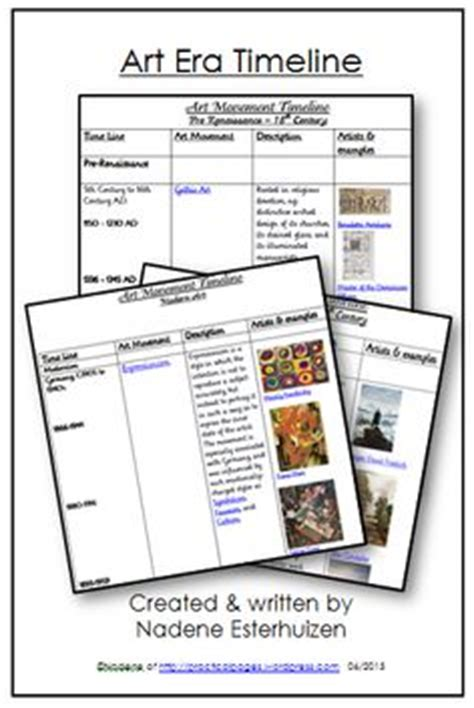 printable art history timeline 1000 images about curriculum art music on pinterest