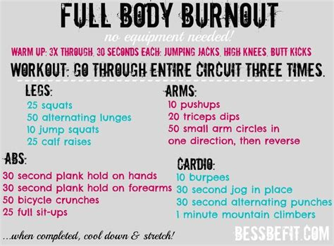 10 Bodies To Remember When Working Out by Gonna Make You Sweat A Week Of Workouts