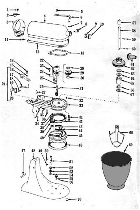 kitchenaid mixer parts diagram kitchenaid mixer repair manual repair manual