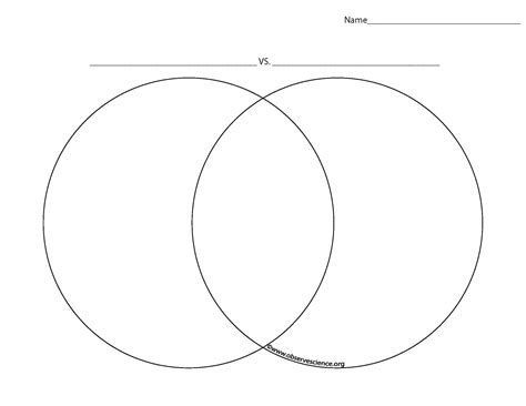 printable venn diagram free best photos of template of venn diagram to print blank