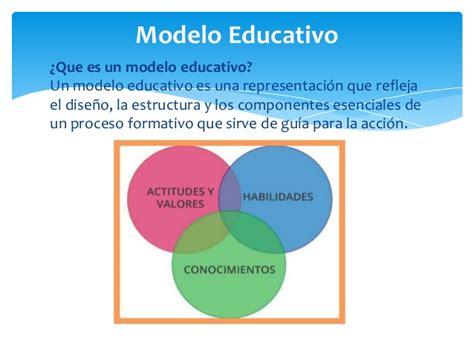 Que Es Un Modelo Curricular Definicion rosa pop sacul presentacion modelos educativos