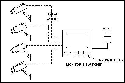 Multitester Digital Yang Bagus manakah sistem cctv yang bagus analog atau digital