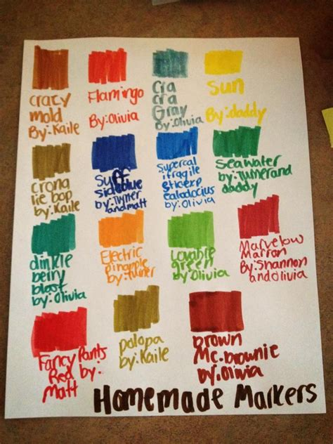 color maker marker maker color chart images