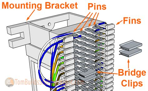 66 block wiring diagram 25 pair fitfathers me