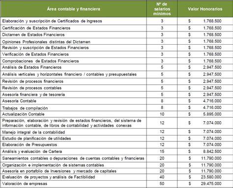 honorarios profesionales de los abogados 2016 en colombia tarifas honorarios abogados 2016 tabla de honorarios de