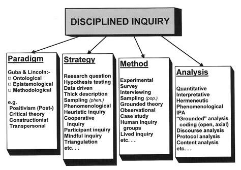 Quantitative Research In Nursing Essays by Quantitative Research In Nursing Essays Bamboodownunder