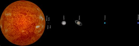 solar system to scale pics about space