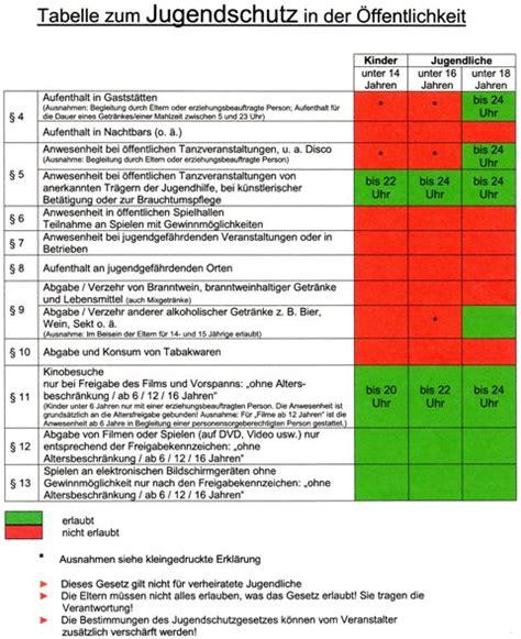 jugendschutzgesetz zum ausdrucken kalender