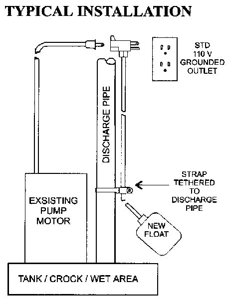 dual float switch wiring diagram fleck water softener