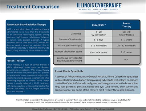 Proton Therapy Illinois by Treatment Comparison Stereotactic Radiation Therapy