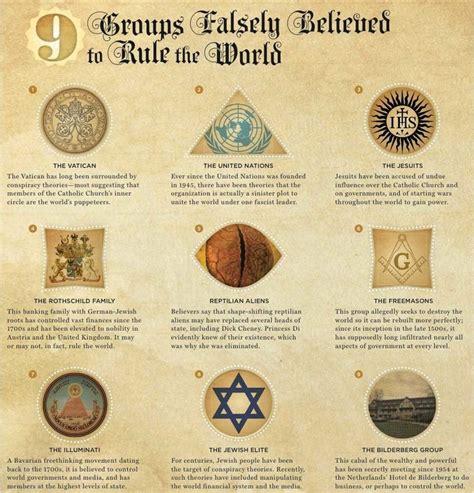 illuminati groups 9 groups my board illuminati and