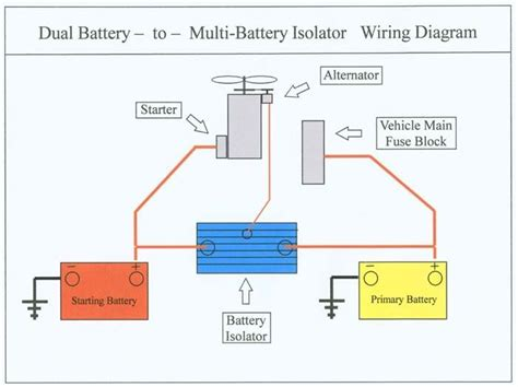 dual battery switch wiring diagram battery isolator wiring diagram efcaviation