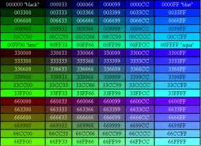 bbcode colors www kumanovari oo1 tk barcoleta me dek tuj kesh