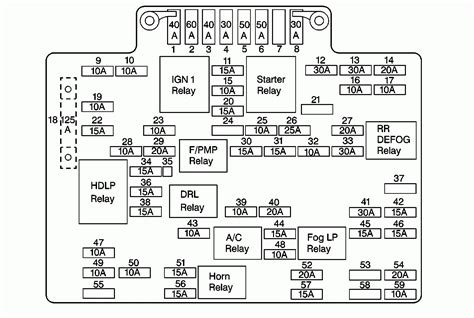 diagram chevy truck fuse box diagram discernir net